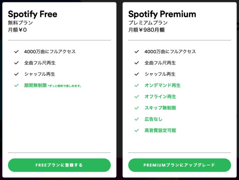 音楽発見サービス_-_Spotify