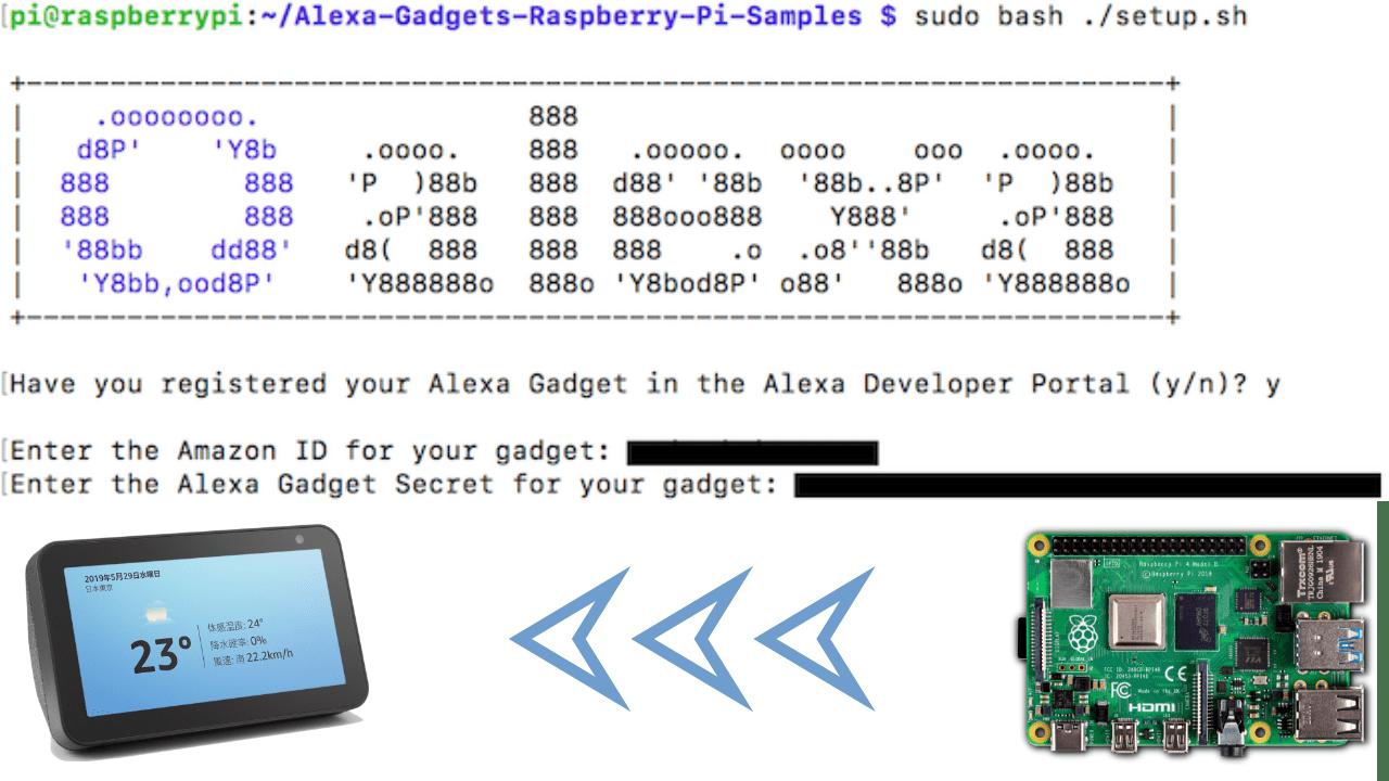 alexaとRaspberry Pi 連携タイトル
