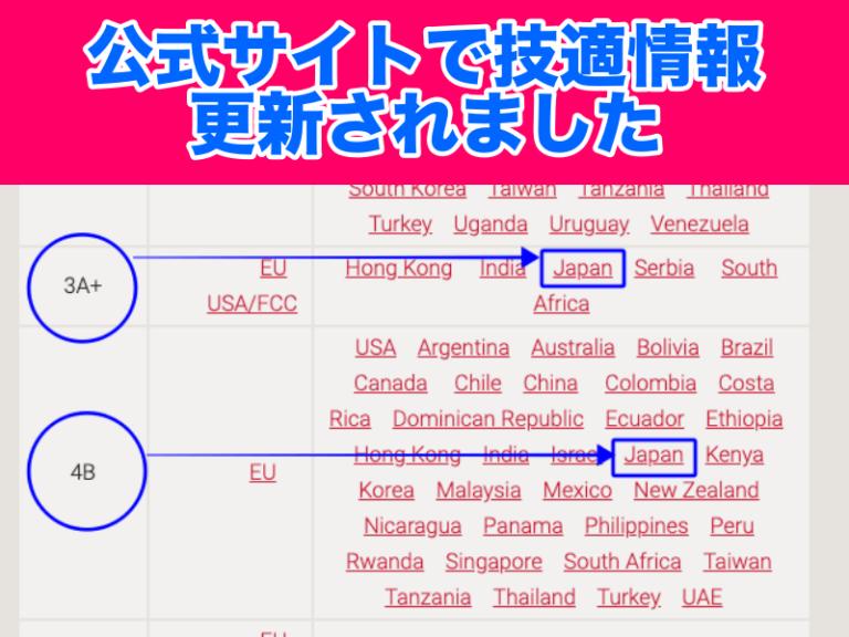 Raspberry Pi 3A+とRaspberry Pi 4Bがやっとラズパイ公式サイトで日本の技適情報が掲載されました