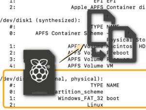 Raspberry Pi のOSをイメージで保存してmicroSDカードを使い回そう