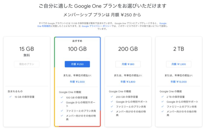Google Oneサービスの価格表