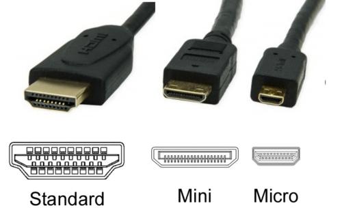 HDMIコネクター3つ