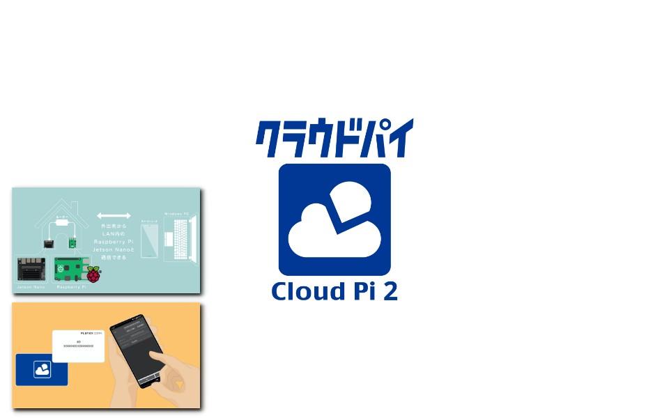 planex-cloudpi2-title