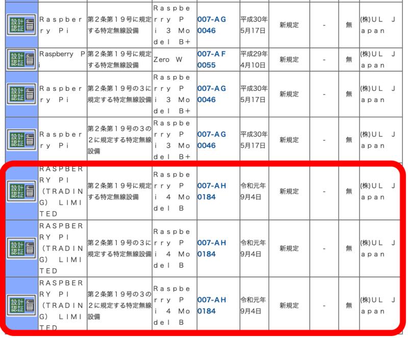総務省のデータベースに掲載されたRaspberry Pi 4